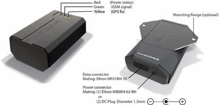 davis_voip_x2 the wireless messaging newsletter Goldstar GPS Wiring-Diagram at fashall.co